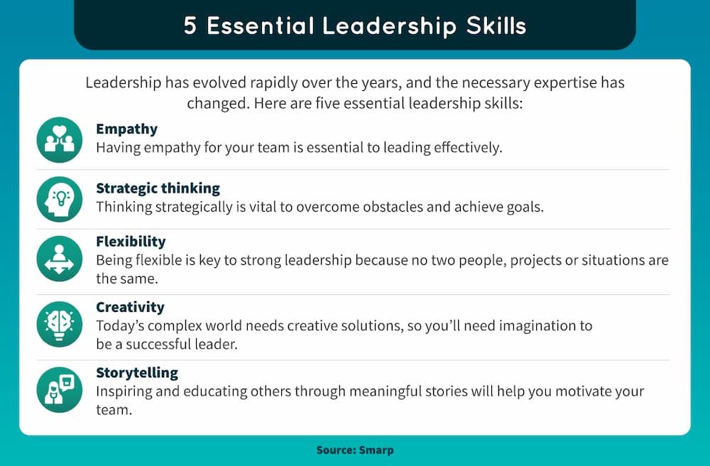 A list of five ways to improve your leadership skills.
